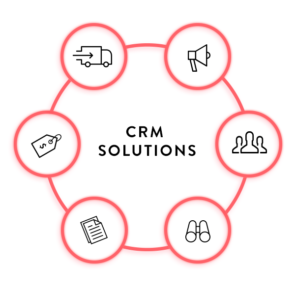 CRM Solution With Rorko