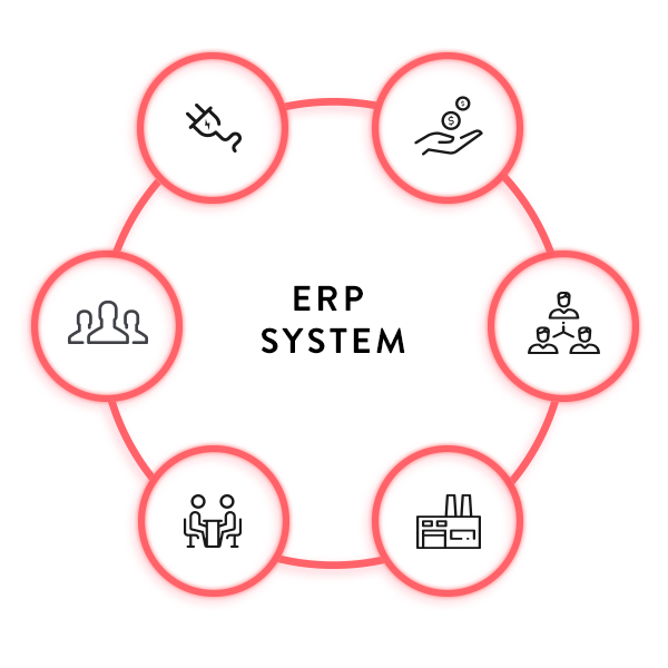 ERP Solutions Will Help