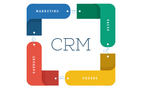 Advantages Of CRM